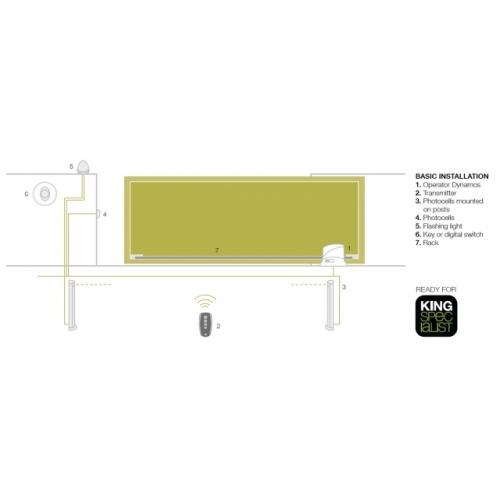 Двигател за плъзгаща врата - Dynamos Kit